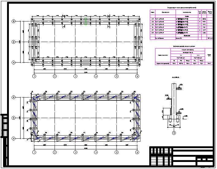 Поверка измерительных приборов - АКТИ Мастер - ремонт и
